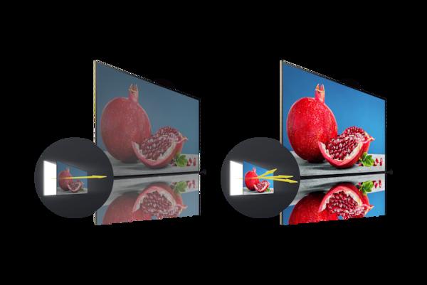 Kako tehnologija X-Wide Angle ohrani barve pri gledanju s strani