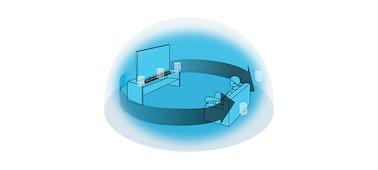 Slika 3.1-kanalni zvočniški modul s tehnologijo Dolby Atmos®/DTS:X™ in povezavo Wi-Fi/Bluetooth® | HT-ZF9