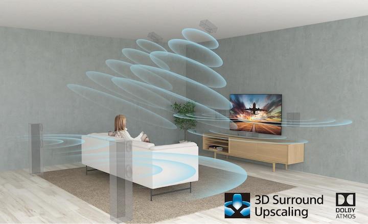 Prizor iz dnevne sobe, ki prikazuje zvočni učinek tehnologije XR Surround