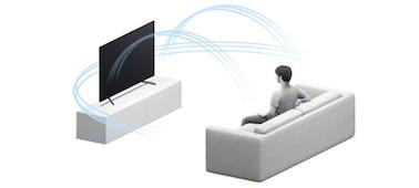 Podrobnost večdimenzionalnega zvoka z višanjem ločljivosti 3D prostorskega zvoka